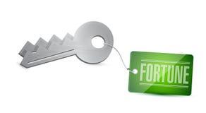 Schlüssel zu Ihrem Vermögens-Konzept-Illustrationsentwurf Lizenzfreies Stockbild