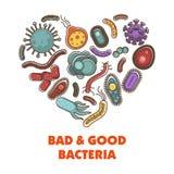 Schlechtes und gutes Bakterienplakat mit Mikroelementen im Herzen stock abbildung