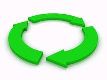Schließen Sie den Kreis ab Lizenzfreies Stockfoto