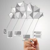 Schließen Sie oben von Datenverarbeitungsdiagramm Handzeichnung Wolke Stockfotografie