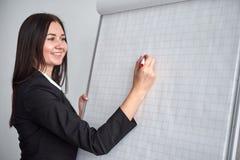 Schließen Sie oben von der Frau mit Markierungsschreiben oder -zeichnung etwas auf Flip-Chart Stockbild
