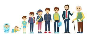 Schließen Sie Zyklus von Person ` s Leben von Kindheit zu hohes Alter ab Lizenzfreie Abbildung