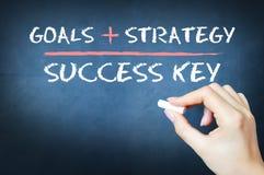 Schlüssel zu den Erfolgsfaktoren Lizenzfreies Stockbild
