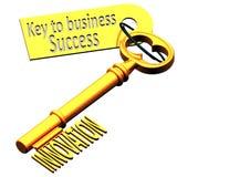 Schlüsselinnovation Lizenzfreie Stockfotos
