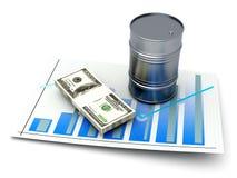 Schmieröl und die Börse lizenzfreie abbildung