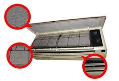 Schmutziges Zonenkennzeichen der Klimaanlage Lizenzfreies Stockfoto