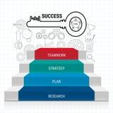 Schodowy krok z sukces ikonami i kluczem ustawia infographics schody sukces Obraz Royalty Free