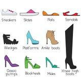 Schoenenmodellen voor vrouwen Vector geplaatste pictogrammen, ontwerpelementen vector illustratie