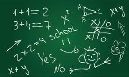 School chalkboard. Hand-Drawn Design Element Royalty Free Stock Photos