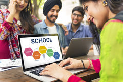 School College Education Intelligence Concept. School College Education Intelligence Knwowledge Stock Photography