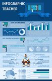 School Education  Infographics Stock Photography