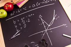 School equation royalty free stock photography