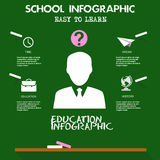 School infographic, education, , flat design, elements. Opening, experience, learner, innovation, business, concept, , success, portfolio, symbol, template Royalty Free Stock Photos