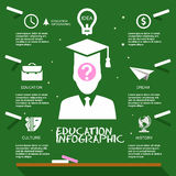 School infographic, education, , flat design, elements. Opening, experience, learner, innovation, business, concept, , success, portfolio, symbol, template Stock Photo