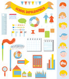 School infographic set with icons, faces, frames Stock Photo