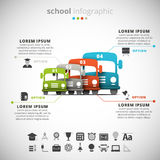 School infographic Royalty Free Stock Photo