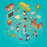 School isometric concept poster. School education concept poster with infographic elements lab with bus and chemistry teacher isometric abstract vector Royalty Free Stock Photos