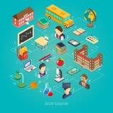 School isometric concept poster stock illustration