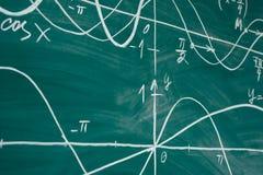 School math lesson. Trigonometry. Chalkboard Function graphs. School math lesson. Trigonometry. Chalkboard Function graphs royalty free stock photography