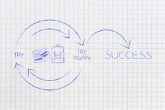 School objects icon into Try and Try Again until Success graph w. Ith repetitive cycle and arrows, concept of studying hard Royalty Free Stock Photo