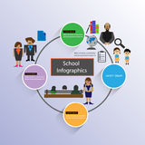 School and People infographics, Concept of Student ,Parent and Teacher Connect Stock Images