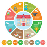 School Round Infographic Royalty Free Stock Photos
