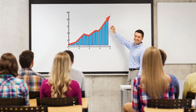 School teacher showing chart to group of students. Education, high school, learning, teaching and people concept - smiling teacher with marker standing in front royalty free stock photos