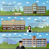 School and university buildings vector. Illustration in flat style. Education concept banners and design elements Stock Images