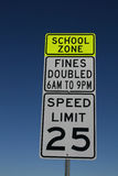 School zone speed limit. Fines doubled Royalty Free Stock Photography