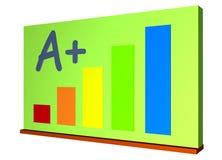 Schoolbord of Groene Raad voor Scholen Stock Fotografie