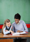 Schoolgirl Pointing In Binder With Teacher At Desk Stock Photo