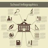 Schoolinfographics Stock Afbeeldingen