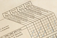 Schoolrapport Royalty-vrije Stock Afbeeldingen