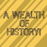 Schreiben der Anmerkung, die einen Reichtum der Geschichte zeigt Geschäftsfoto, das alte Kulturtraditionen der wertvollen alten G vektor abbildung