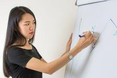 Schreiben der jungen Frau auf einem flipchart lizenzfreie stockbilder