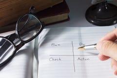Schreiben Sie einen Plan zum Erfolgsgeschäft. Lizenzfreie Stockfotos