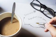 Schreiben Sie Schritt des Erfolgs Lizenzfreie Stockbilder