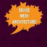 Schreiben von Anmerkungsvertretung Gerät Mesh Architecture Geschäftsfoto, das Digital-Geschäftstechnologieplattform-Koordination  vektor abbildung
