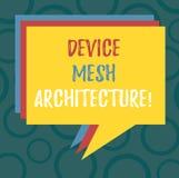Schreiben von Anmerkungsvertretung Gerät Mesh Architecture Geschäftsfoto, das Digital-Geschäftstechnologieplattform-Koordination  lizenzfreie abbildung