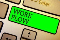 Schreibensanmerkung, die Arbeitsablauf zeigt Geschäftsfoto Präsentationskontinuität einer bestimmten Aufgabe nach und von einer B stockbilder