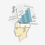 Schreibkopfkasten: Manngedanken über Geld, Einkommen, Gewinn, Wirtschaft vektor abbildung