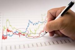 Schrijf financiële grafiekenanalyse Royalty-vrije Stock Afbeelding