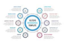 10 Schritte - Kreis Infographics Lizenzfreies Stockfoto