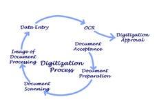 Schritte von Digital-Analog-Wandlung Prozess vektor abbildung