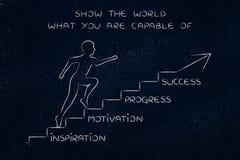 Schritte zum Erfolg: kletternde Treppe des Mannes mit Titeln Lizenzfreie Stockfotos