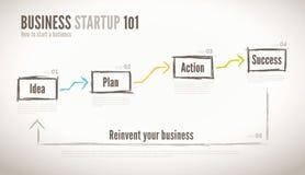 Schritte, zum Ihres Geschäfts zu beginnen Stockbild
