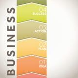 Schritte, zum Ihres Geschäfts zu führen Lizenzfreie Stockfotos