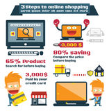 Schritte zum on-line-Einkaufen Lizenzfreies Stockfoto