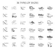 Schuhe, Fußbekleidung, Sammlung, gesetzter Entwurf, dresign, Mode, weißer Hintergrund stock abbildung