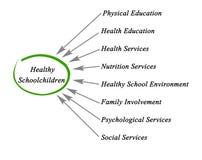 Schulkinder gesund vektor abbildung